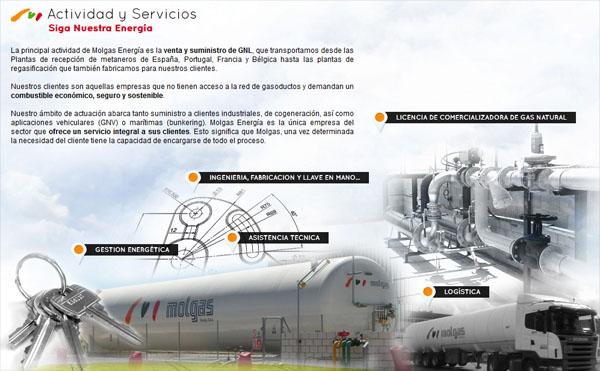 Molgas venta y suministro de GNL