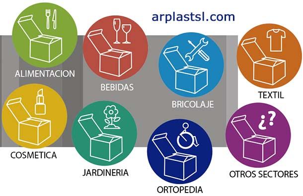 Envases plásticos | Arplast